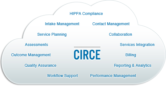 Case Management Solution - CIRCE.